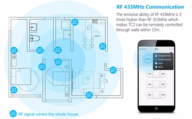 Broadlink Rf Smart Home Popular Automatic Timer Wall Light Switch ...