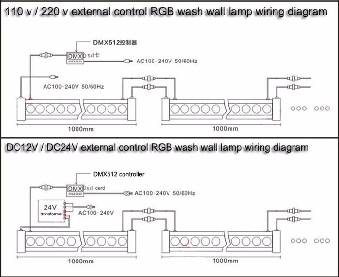 HTB1CFZGNpXXXXb2aXXXq6xXFXXXv led wash light panel 36w dj uplight color kinetics color blast 12 Volt Switch Wiring Diagram at crackthecode.co