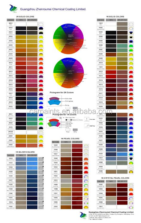 paint mixing ratio chart: Automotive colors auto car paint buy car paint auto paint 2k car