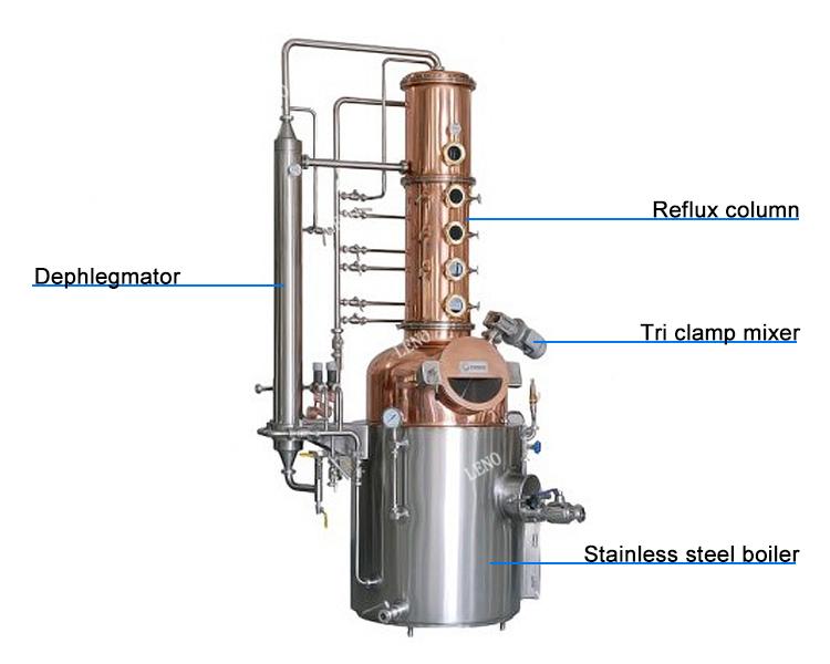 फैक्टरी सीधे बिक्री स्टेनलेस स्टील टर्बो 500 अभी भी शराब 95% शराब