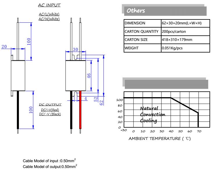 custom 12 volt 20w constant voltage led transformer 12