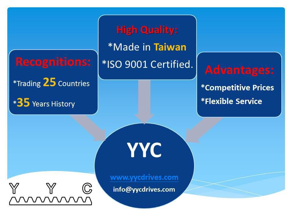 Yyc Taiwan Design High Speed Planetary Reducer With Gear Servo ...