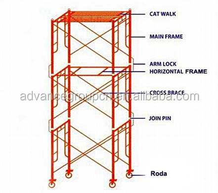 2018 hot sale steel mobile h frame scaffold for inside construction use system