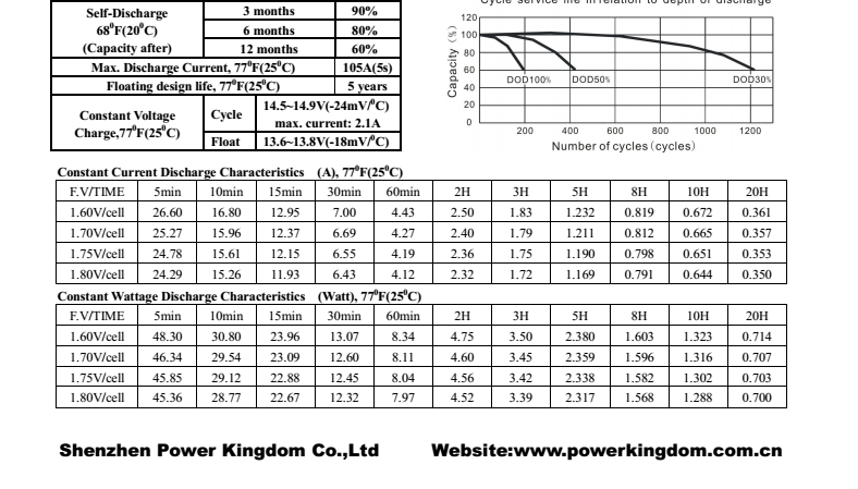 12v 7ah battery specifications