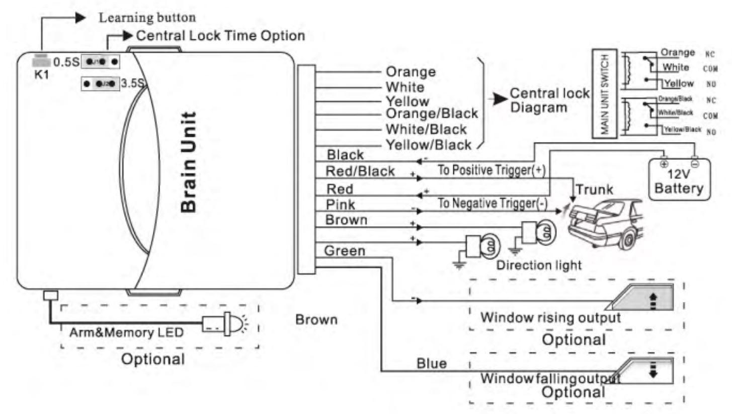 3-button with flip key metal car alarm  keyless entry remote control  transmitter