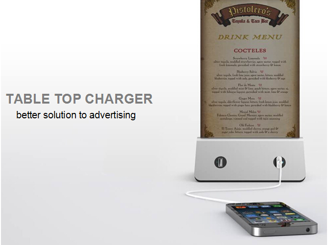 Hot Trending Products For 2016 Restaurant Power Bank Menu ...