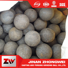 casting and forged grinding cast steel balls for mining sag mill