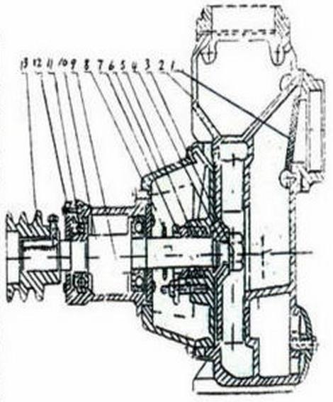 Ns Series Diesel Engine Belt Driven Water Pump