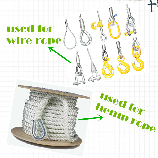 U.S. type heavy duty G414 wire rope thimble