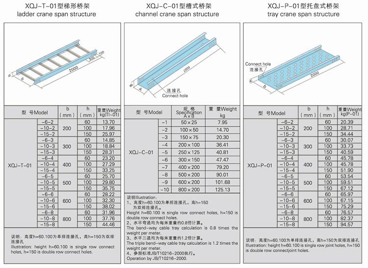 換気の良いアルミスチールケーブルラダーケーブルトレイ Buy 換気の良いラダートレイ、 換気ケーブルトレイ