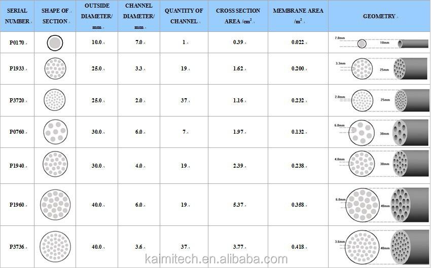 ebook quantitative structureactivity relationships