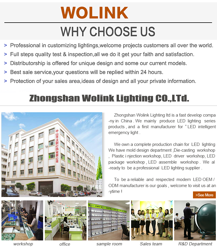 Factory Price Led Panel Manufacturers In China Lights