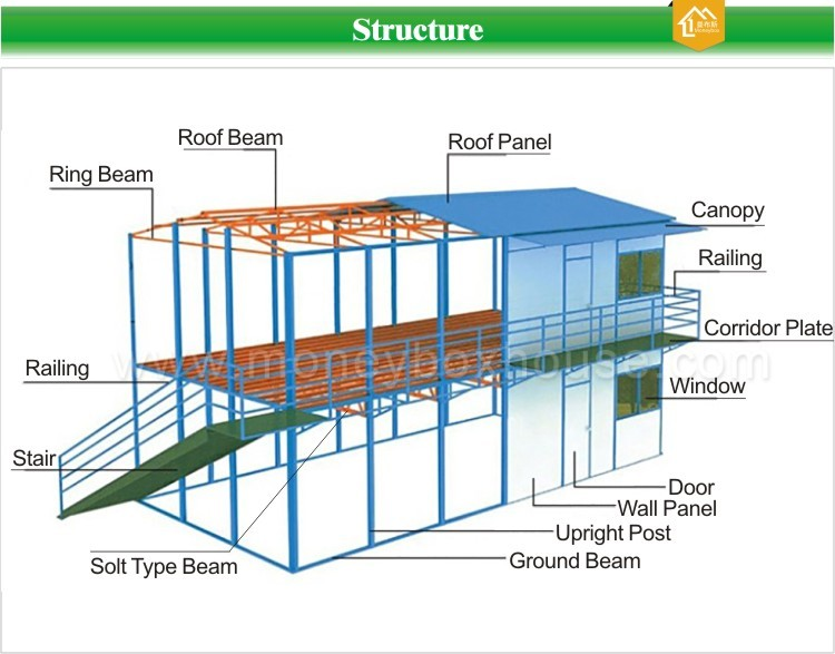 Prefab Roof Structures : Light steel structure new design prefabricated prefab