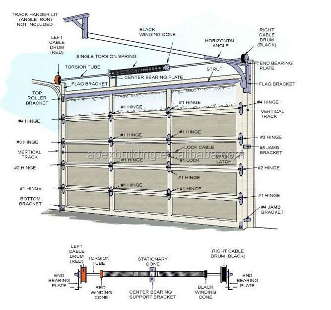 Wooden Color Sectional Overhead Garage Door Panels Sizes