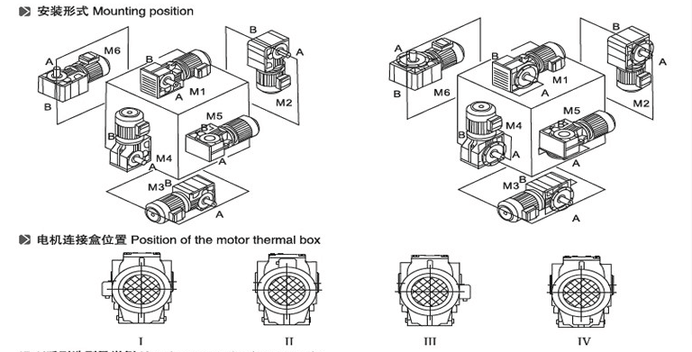 S سلسلة حلزونية دودة نقل علبة التروس السيارات