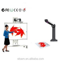 Mini document camera with interactive whiteboard, perfect for education