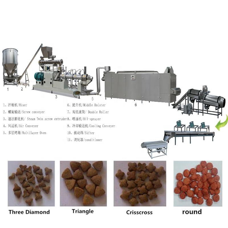 China feed dog machine wholesale 🇨🇳 - Alibaba