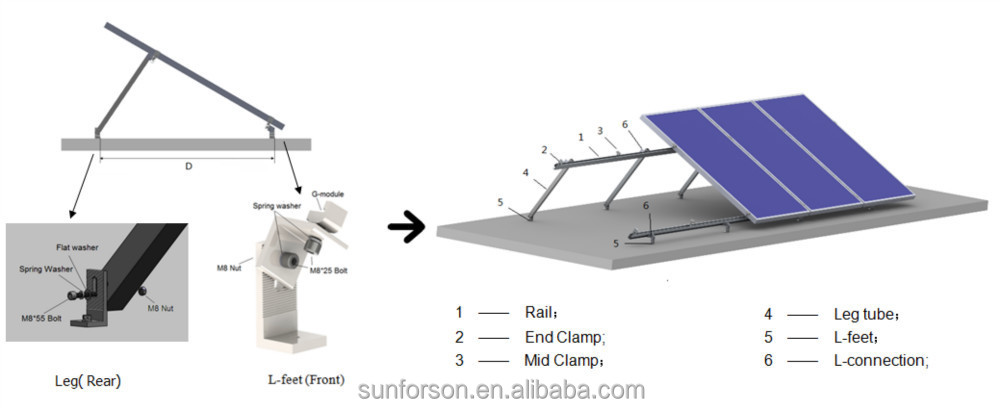 Fixed Angle Flat Roof Solar Panel Mounting Structure Buy