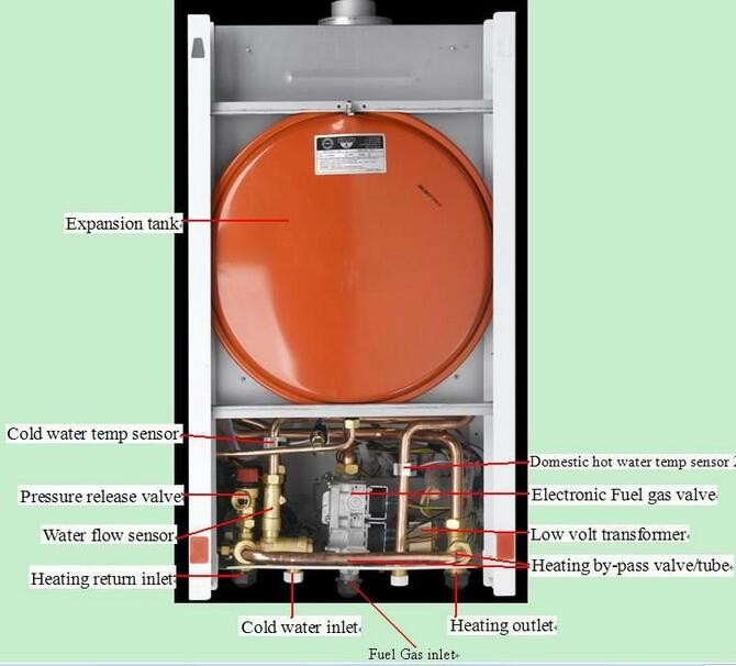 Gas Instant Water Heater Domestic Hot Water Water Heater Boiler Gas
