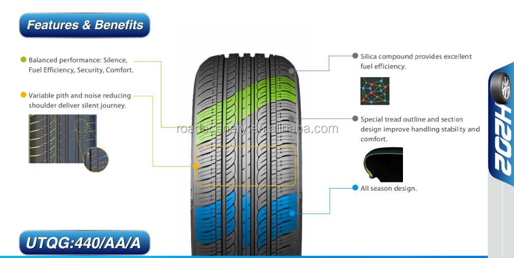 All season car tyre 215/60R17, 215 60R17, 215/60/17, 215 60 17 con il prezzo di fabbrica