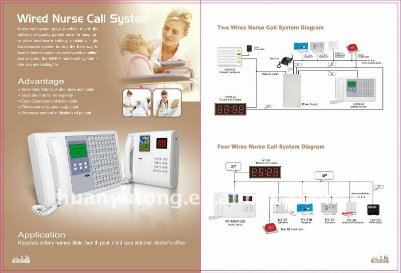 HTB1CTGvt7yWBuNjy0Fpq6yssXXag my ms4p 232 nurse call light systems nurse call system hospital