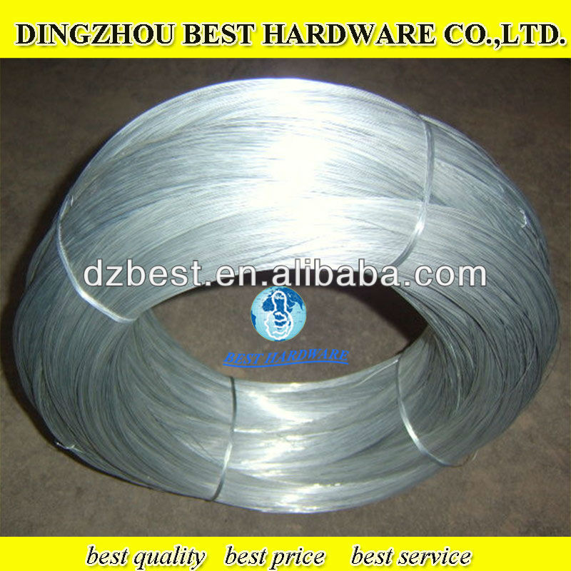 double binding wire o rings