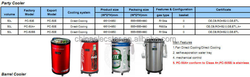 40 50 65 77 85l Electric Barrel Cooler Can Shaped Fridge Gel Can Cooler For Promotion Buy