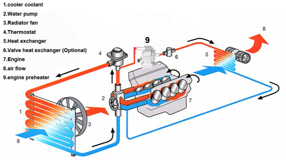 webasto car heater 12  24v gasoline heater car water