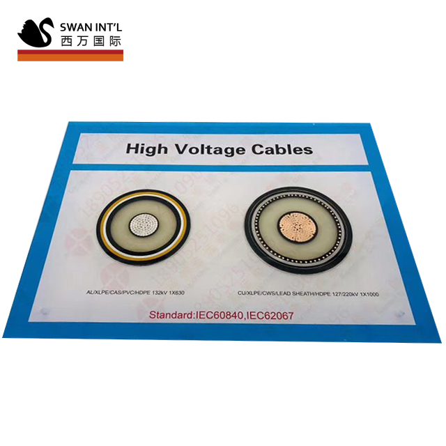 Shanghai SWAN cable medium voltage 95mm2 copper cable size