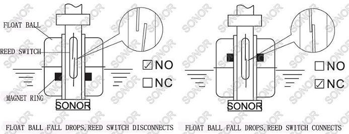 Oil Tank Float/water Level Sensor Switch