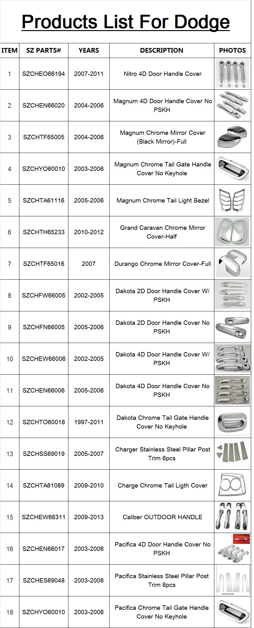 Dodge car tuning part 3 - Car Tuning Auto Parts For Dodge Charger 2006 2010 Nitro 2007 2011