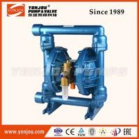 QBY Wilden Air Operated Diaphragm Pump(1/2