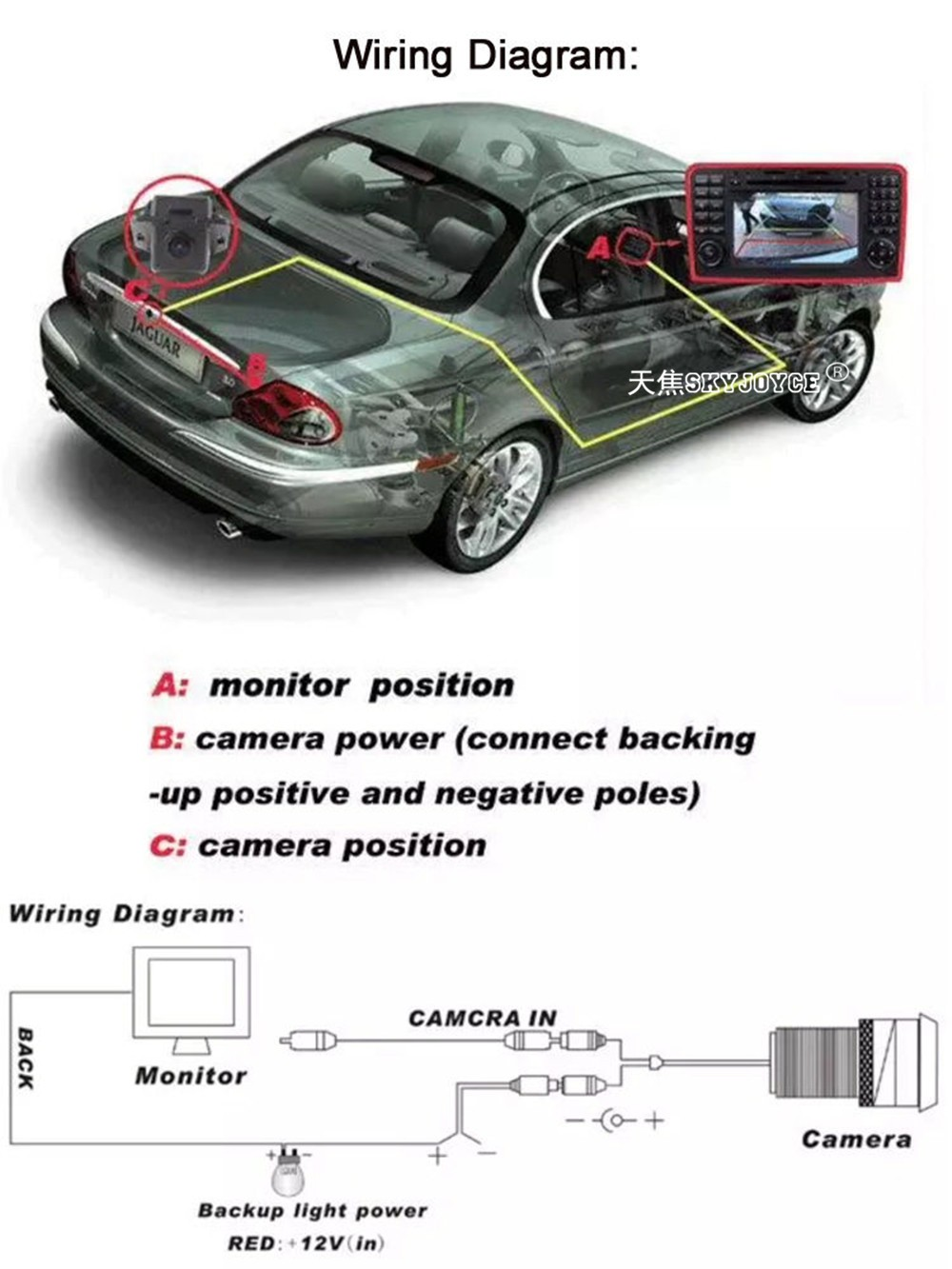 Detail Feedback Questions About Skyjoyce Ccd Hd Rear View Camera