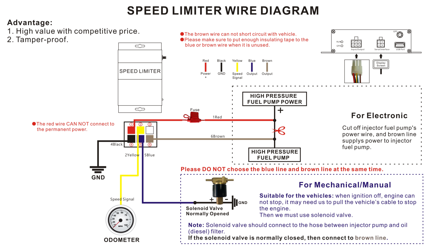 SABO kualitas terbaik kendaraan elektronik kecepatan limiter
