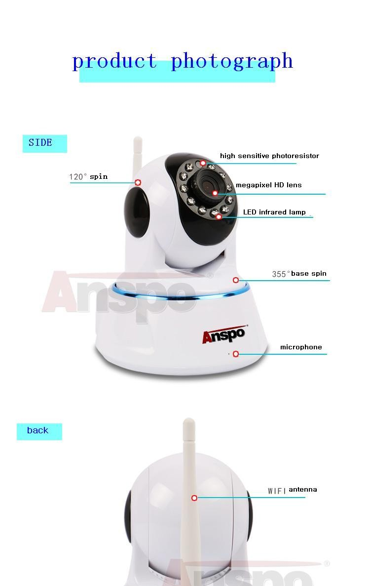 Guangzhou Anspo Cctv Camera Installation Pdf Ip Camera