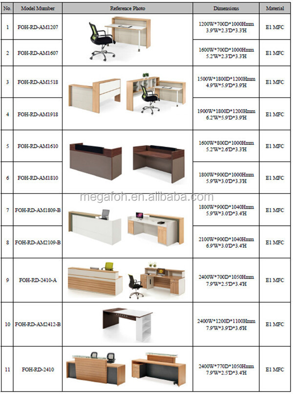 Customized Dimensions Reception Desk For Office Salon Hotel Foh P80q 2c