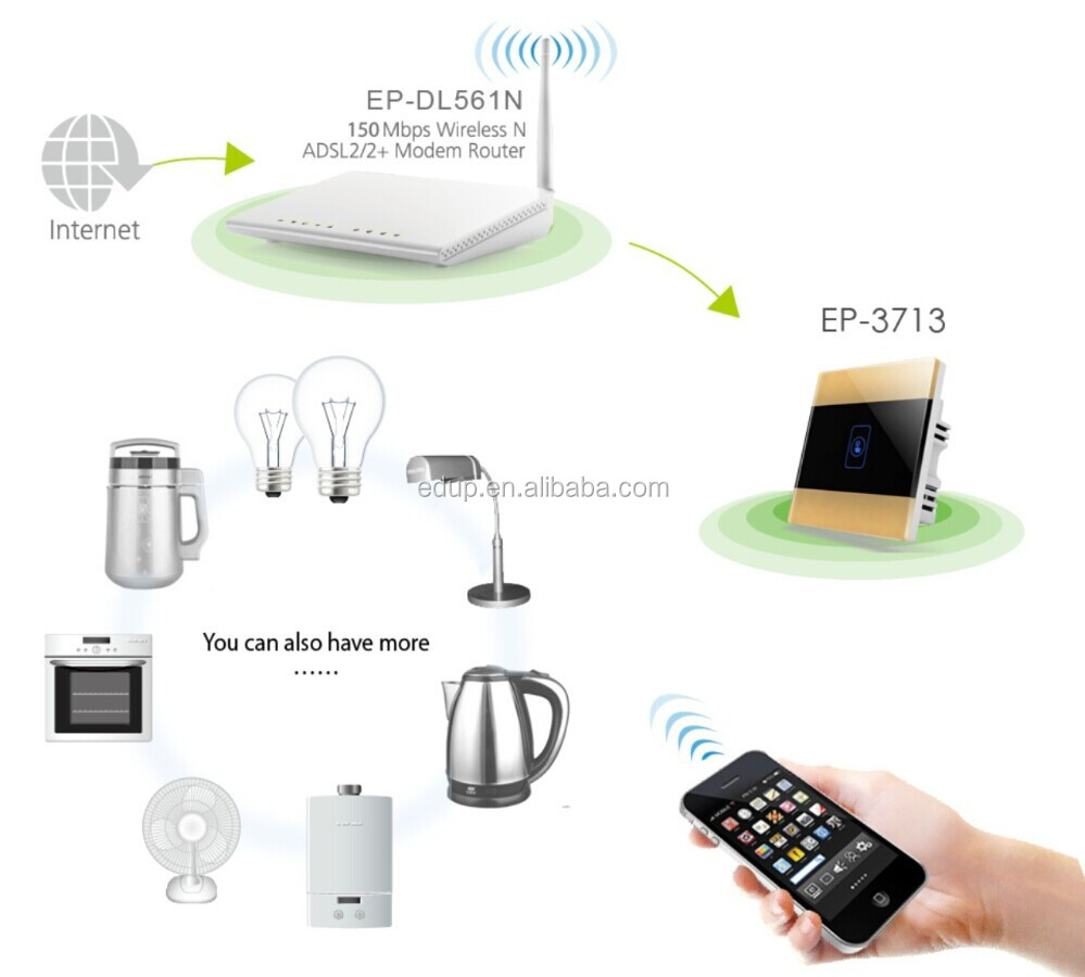Power Smart Wifi Remote Switch Home Automation System In Wall ...
