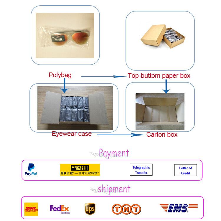 Acetate Frames Eyewear Optical Frames Manufacturers In China ...