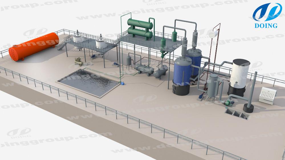Mini Oil Plant : China supplier mini oil distillation plant to diesel buy