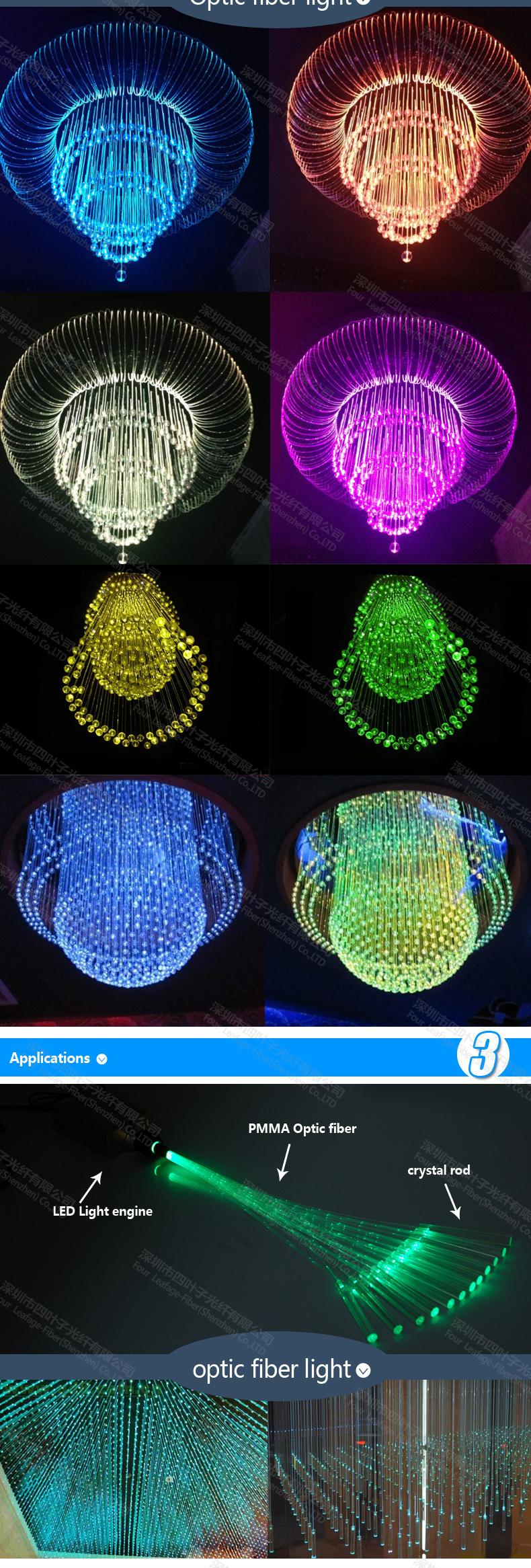 High Quality 3mm End Glow Optica Fibra Lights Cable Fiber Optic ...