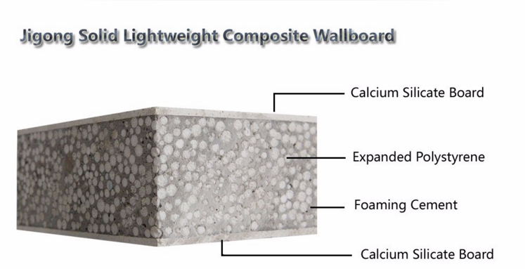 Calcium Silicate Bricks Light Reflecting : Sound insulated eps cement compound sandwich wall panel