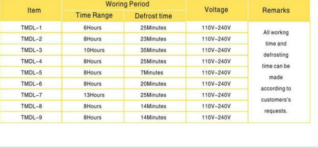 Good Quality Grasslin Defrost Timer Wiring Diagram - Buy Grasslin ...