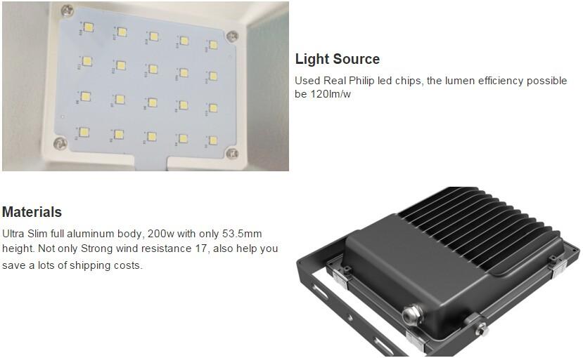 100w 240 Volt Led Flood Light With Motion Sensor Light For Outdoor ...