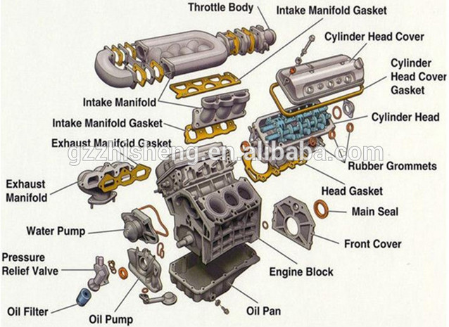 06 Dodge Charger Hemi 5 7 Engine Rebuild additionally Parts Of Air  pressor as well 1834 also Vehicle Lubrication System Infographic Diagram Showing 711256549 moreover Fuel Injectors. on piston cylinder head diagram