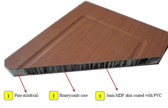 Cheaper Interior Pvc Inter Wood Doors