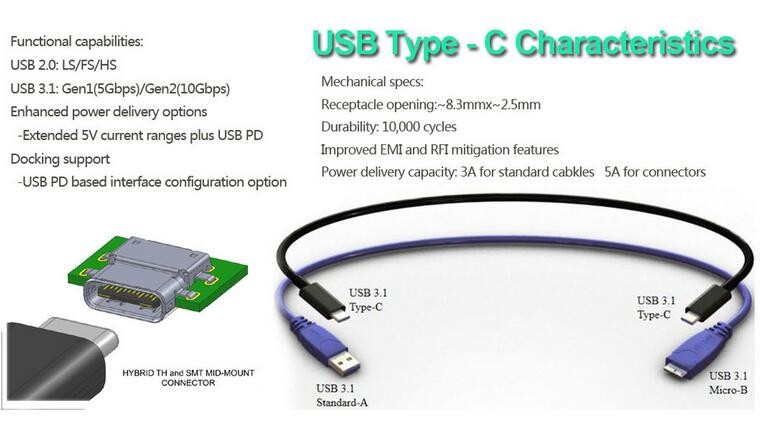 Super Speed 10gbps Data Transfer Cable Usb-c To Usb Type-c 3 1 Cable For  Apple New Macbook - Buy Data Transfer Cable,Usb-c To Micro Usb Cable,Type-c