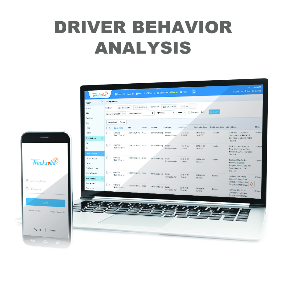 Intelligent And Powerful Gps Tracking Software Platform For Fleet  Management Solutions - Buy Gps Tracking Software Platform,Fleet Management