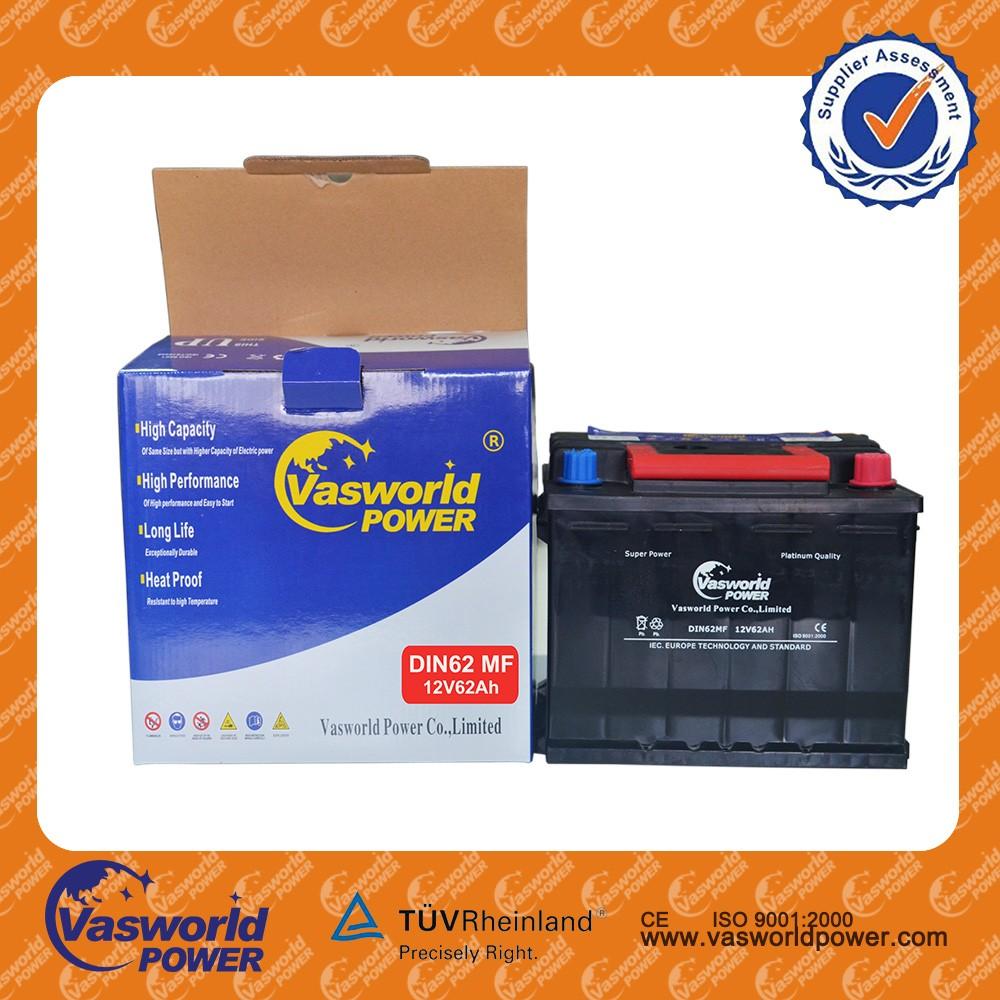 Car Batteries Wholesale Direct