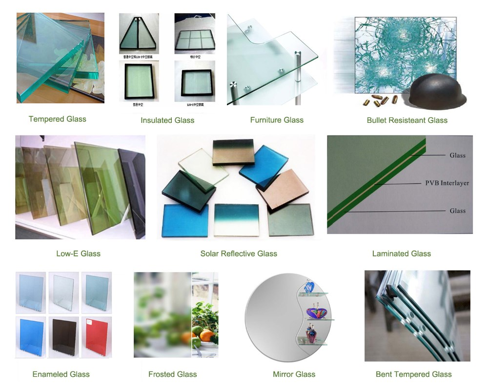 Glass Type(1)
