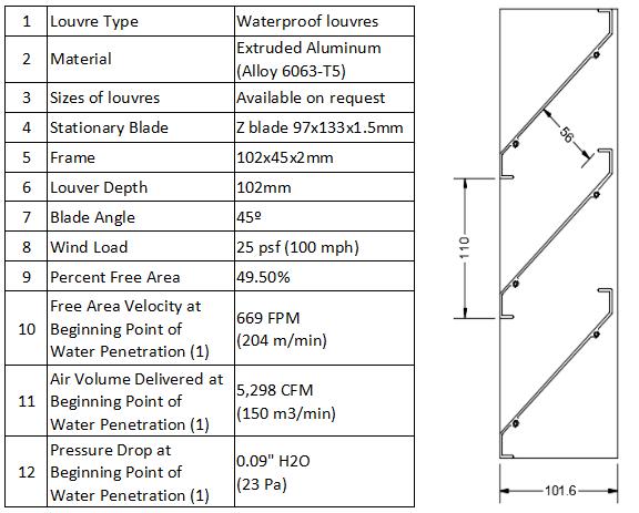 Fixed Panel Aluminum Plantation Shutter Louvers Buy
